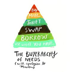 The Buyerarchy of Needs - how to find what you need for your home. Borrow, Swap, Thrift, Make, THEN Buy!