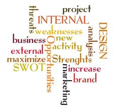 What Is A Swot Analysis And Why Is It Useful Blog Post By Carr