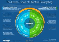 Image result for marketing strategy infographic