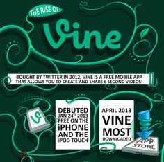 Vine in infografica - six second to the future