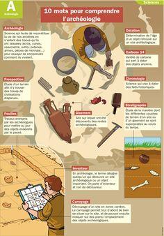 10 mots pour comprendre l'archeologie