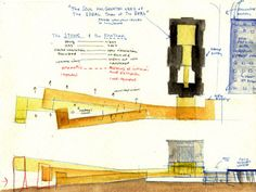 Steven holl bridge of houses project