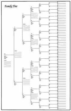 Vorlagen für Ahnentafel, Stammbaum, Ausmalbilder, Rätsel