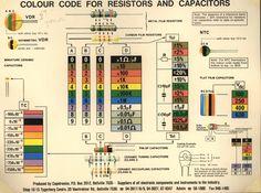 Resistor & Capacitor Color Code.jpg (2223×1657)