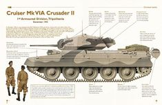 Crusader Tank, North African Campaign, Engin, Ww2 Tanks, Military Diorama, Military Weapons, British Army, Armored Vehicles, Military History