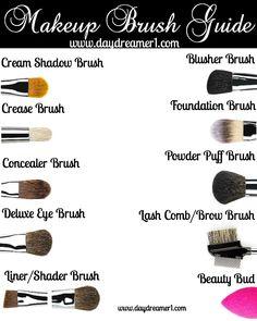 brushguide