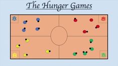 This is a physical education game based off the movie The Hunger Games. Education The Hunger Games PE Game Hunger Games Activities, Physical Education Activities, Elementary Physical Education, Pe Activities, Activity Games, Health Education, Movement Activities, Career Education, Fun Games