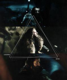Thorin, son of Thráin.