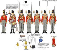 Titre de l'image 3ème Bataillon du 14ème Régiment d'Infanterie compagnie du centre