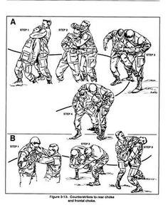 Counters To Chokes - Krav Maga - Self Defense Guides Self Defense Moves, Self Defense Martial Arts, Martial Arts Techniques, Self Defense Techniques, Aikido, Marshal Arts, Learn Krav Maga, Ju Jitsu, Combat Training