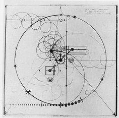 "Oskar Schlemmer, diagram for ""Gesture Dance,"" 1926"