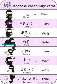 Japanese is a language spoken by more than 120 million people worldwide in countries including Japan, Brazil, Guam, Taiwan, and on the American island of Hawaii. Japanese is a language comprised of characters completely different from Japanese Verbs, Japanese Phrases, Study Japanese, Japanese Kanji, Japanese Culture, Learning Japanese, Sms Language, Korean Language, Japanese Language Lessons