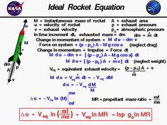 Derivation of the ideal rocket equation which describes the change in  velocity as a function of the exit velocity of the rocket and the change in mass of the rocket during the burn.