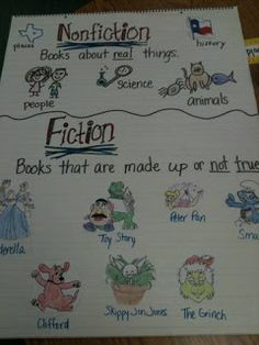 Chart fiction/nonfiction