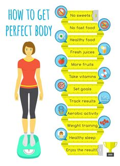 If you have had some trouble shedding those extra pounds, don't be too hard on yourself because you are certainly not alone. Different things work for different people, and it can take some experimenting before finding your own personal weight loss groove. @livingsmartgirl #weightloss #fitness #diet #exercise #stayathome #livingsmartgirl Quick Weight Loss Tips, Weight Loss Help, Loose Weight, How To Lose Weight Fast, Weight Gain, Weight Loss Diets, Fat Loss Diet, Weight Loss Meal Plan, Losing Weight Tips