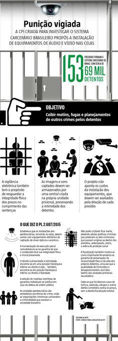 Agentes penitenciários com sobrecarga de trabalho, comprometimento da atuação da Polícia Militar e descontentamento dos policiais civis são os principais reflexos relacionados à transferência de 4.300 presos em 89 municípios mineiros. Iniciada em junho, a medida está prevista para ser concluída em março de 2017 (20/11/2016) #Segurança #CâmeraDeSegurança #Cadeia #Carceragem #Presídio #Infográfico #Infografia #HojeEmDia