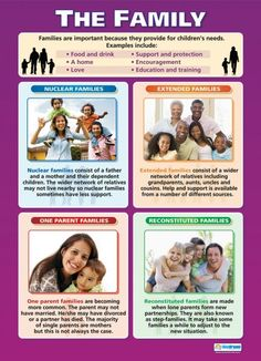 From our Child Development poster range, the The Family Poster is a great educational resource that helps improve understanding and reinforce learning. Revise Sociology, Sociology A Level, Sociology Courses, Presente Simple, Family Information, Poetry For Kids, Family Poster, Third Grade Science, Developmental Psychology