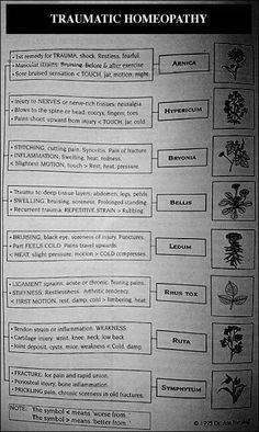 Traumatic Homeopathy