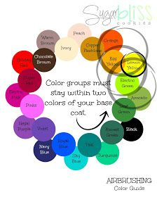 Airbrush Color guide | SugarBliss Cookies
