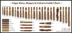 Cigar Sizes, Shapes and Colors - Infographic