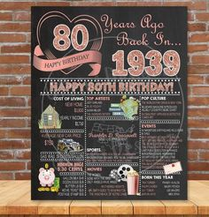 Birthday Party Decoration Poster, 1939 ROSE GOLD Birthday Gift, Birthday Gift for Woman - Back in Year 1939 Digital Printable File - Birthday Themes For Adults, Birthday Gifts For Women, Birthday Ideas, Birthday Crafts, Happy 80th Birthday, Gold Birthday, Birthday Wishes, 80th Birthday Invitations, Birthday Posters