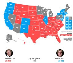 Donald Trump Wins the State of Iowa which Obama won twice.