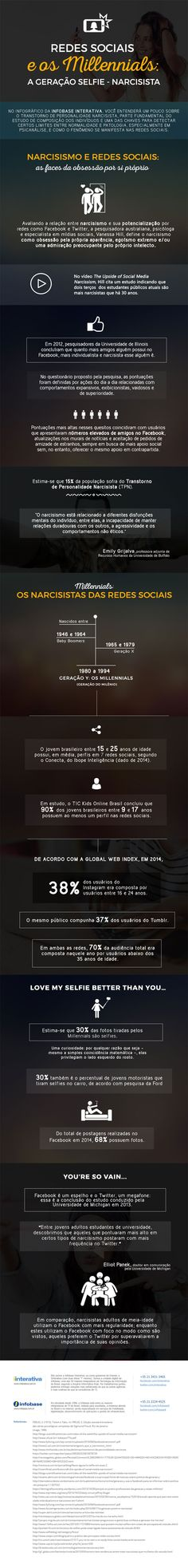 79 best persona images on pinterest advertising persona and behavior narcisismo e a gerao millennial fandeluxe Image collections
