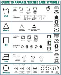 Fabric Care symbols - ever wonder what they mean?  I had to look up a symbol on some fabric I bought.  I thought it meant no iron, but in reality, it means no bleach!