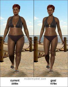 sauna weight loss facts