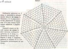 round crochet patterns free - Buscar con Google