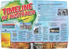Timeline of Australia