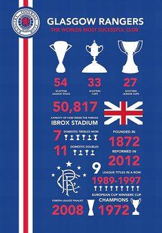 Rangers Football, Rangers Fc, Belfast, Glasgow, History, Cards, Football, Historia, Maps