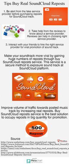 Tips Buy Real SoundCloud Reposts #soundcloud #music #socialmedia