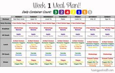 21 day fix meal plan 1200-1499 without shakeology - Google Search