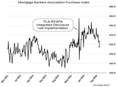 Mortgage rates suddenly surged, and there could be ripple effects on the housing market.