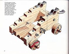 naval cannon carriage plans - Google Search