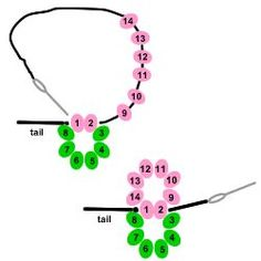 Beaded daisy chain Hello, my dear friends! Previous post was just introduction into an amazing world of beads! But today we're starting our exciting journey. For the first I suggest to learn some easy p…Seed Bead Daisy Chain - JEWELRY AND TRINKET Seed Bead Tutorials, Seed Bead Patterns, Beaded Bracelet Patterns, Beading Tutorials, Beading Patterns, Beading Ideas, Seed Bead Jewelry, Bead Jewellery, Chain Jewelry