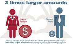 Women Give 2014