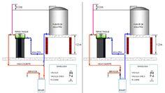 Actitud Sustentable SA de CV: Calentadores Solares Texcoco