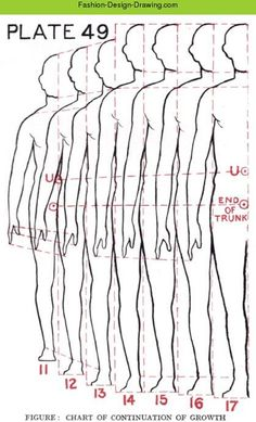 Fashion Design Drawing - Child Figure Proportion Part 3