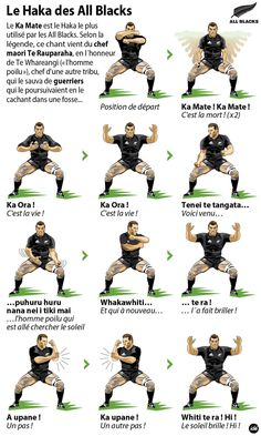 Rugby World Cup op Rugby Sport, Bon Sport, All Blacks Rugby Team, Nz All Blacks, Rugby Vs Football, Football Gear, Rugby League, Rugby Players, Rugby Memes