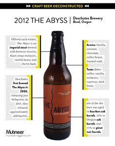 Really cool (and good for drinking on cool nights)!     Craft Beer Deconstructed: 2012 Deschutes Brewery The Abyss