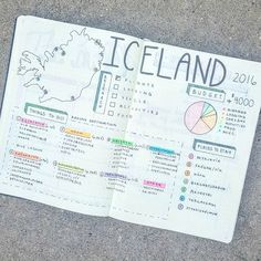15+ Brilliant Bullet Journal Ideas You'll Want to Steal - She Tried What