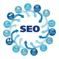 SEO is a process to promoting your website friendly to have a better ranking, position and traffic.