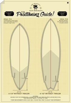 Surfboard Shapes, Wooden Surfboard, Surfboard Fins, Surfboards, Surfer, Twins, Waves, Templates, Skate