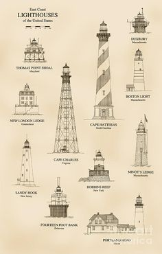 Lighthouses Of The East Coast Drawing by Jerry McElroy