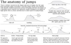 The Anatomy of Jumps