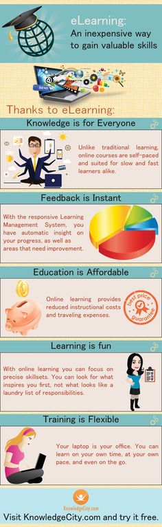 The Benefits of eLearning #infographic #knowledgeCity