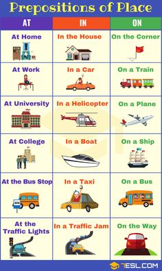 Prepositions of Place: Useful List, Meaning & Examples Prepositions of Place! Learn list of prepositions of place in English with useful grammar rules, examples, video lesson and ESL printable worksheets. Learning English For Kids, Teaching English Grammar, English Lessons For Kids, Kids English, English Learning Spoken, English Writing Skills, English Vocabulary Words, English Language Learning, Teaching Spanish