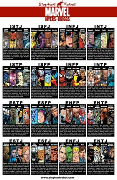 Personality Types - Marvel Comics. (I'd be Capt. America, Jean Grey, Groot, etc.)